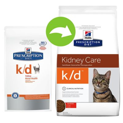 Alternative To Kd Cat Food