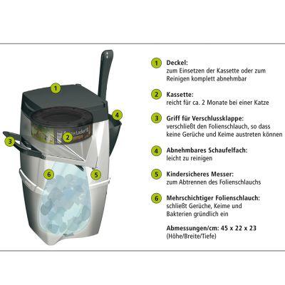 LitterLocker II