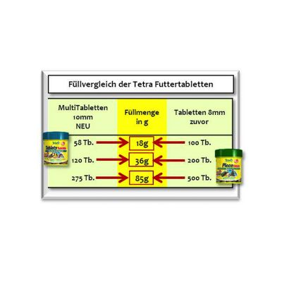 Tetra Pleco Tablets - tabletirana hrana